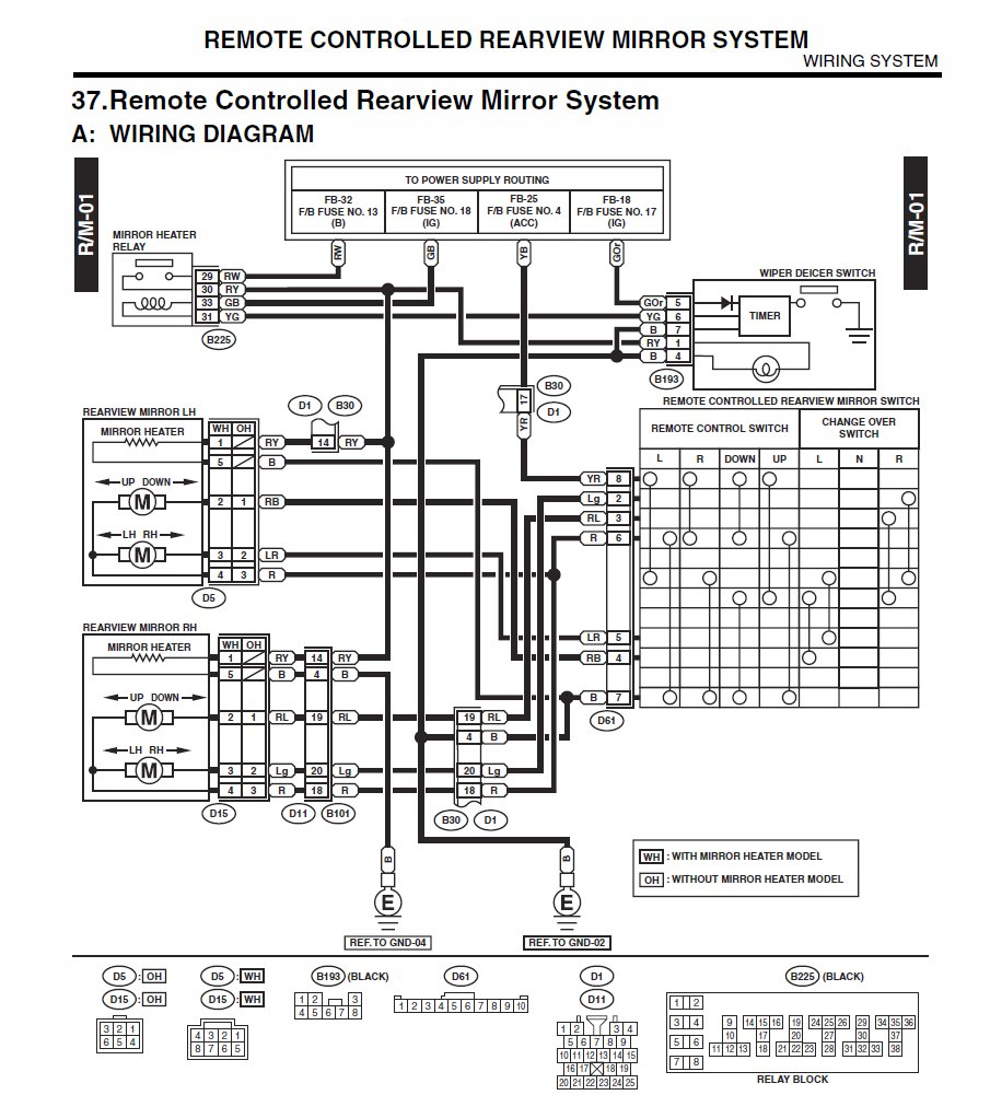2005 Subaru Wiring Diagrams Diagram 2006 Forester Side Opinions About 04 Power Mirror Switch Owners Forum Rh Subaruforester Org 2009